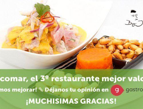 ¡Ayúdanos a Mejorar! Opina sobre nuestro restaurante